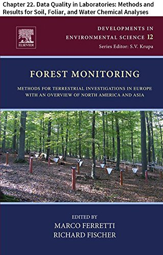 forest-monitoring-chapter-22-data-quality-in-laboratories-methods-and-results-for-soil-foliar-and-wa