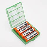 Rishil World Clear Battery Storage Case Box For AA AAA Battery