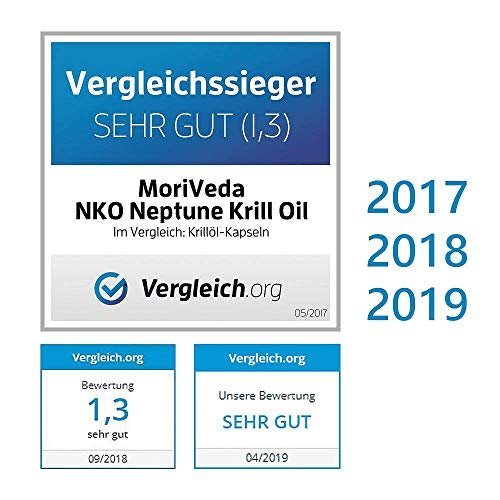 51DmeSjZkuL - NKO aceite de krill cápsulas (ganador de la prueba) 30, 90 o 270 pieza en calidad de farmacia de MoriVeda - Omega 3,6,9 astaxantina, vitamina E, colina, fosfolípidos, aceite de krill (90 cápsulas)
