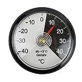 Lantelme 4180 Autothermometer