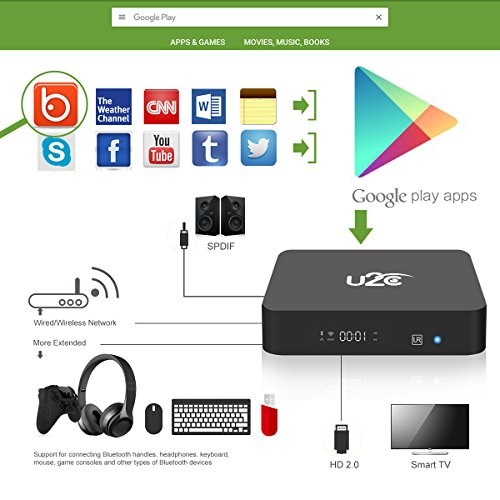 Android 7 1 TV Box U2C X Turbo Octa Core 3GB RAM 16GB ROM 64