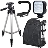 #10: Interview Kit For: Canon EOS 5D