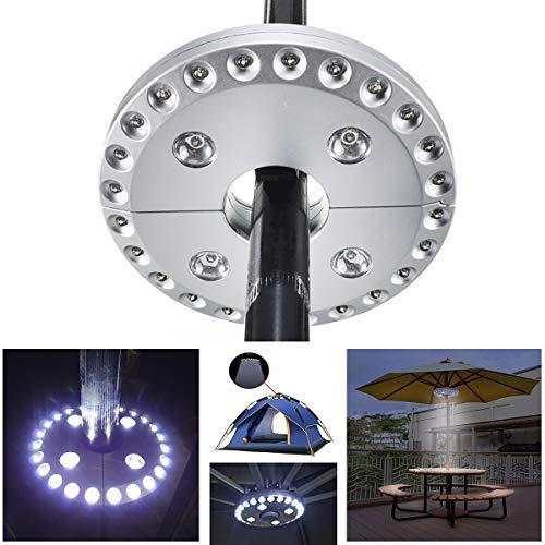 Solarlampen SchöN 2019 Secure Wasserdichte Solar Lampe 29 Leds Solar Wand Licht 360 Grad Beleuchtung Pim Motion Sensor Nacht Lampe Beleuchtung Straße Licht & Beleuchtung
