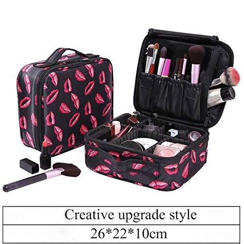 Professionelle Kosmetische Fälle (HXLF Professionelle Kosmetische Fall Große Kapazität Kosmetische Aufbewahrungsbox Mit Spiegel Make-up Veranstalter Schönheit Nagel Werkzeugkoffer (Color : 6))