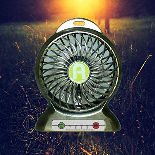 MFFACAI Tragbare wiederaufladbare USB-Lithium-Batterie kleinen Lüfter, Hand-kleine Lüfter, Bronze - Bronze-lüfter