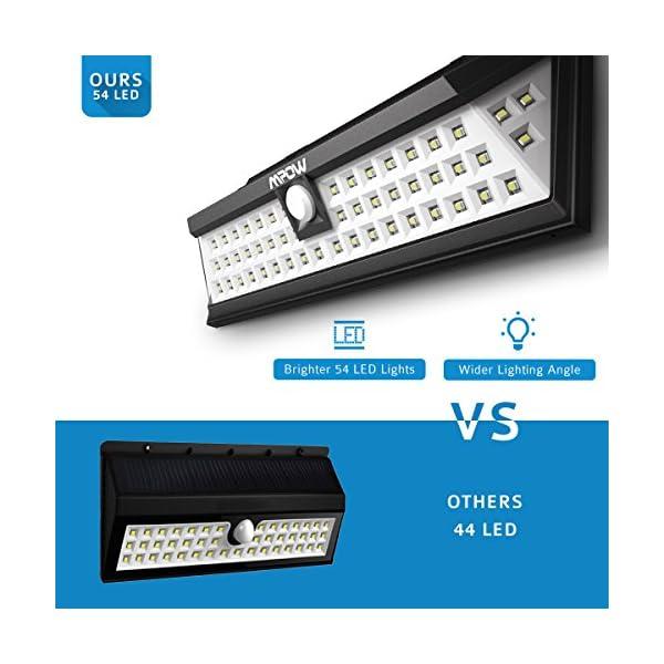 Mpow Lampe Extérieure Sans Ip65 Fil 54 Led Étanche 1188 Solaire XiuTwlZOPk