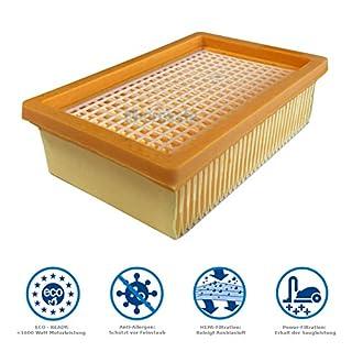 Flachfaltenfilter für Kärcher Serie WD6 - WD 6 P Premium alternativ Filter zu 2.863-005.0 / 28630050 von Microsafe®