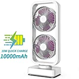 COMLIFE Portable Tower Fan, 10000mAh Cordless Oscillating Desk Fan with Dual Air Circulation System, 6-24H, Ultra Quiet Powerful Cooling Fan for Office, Home and Outdoor Activities-White