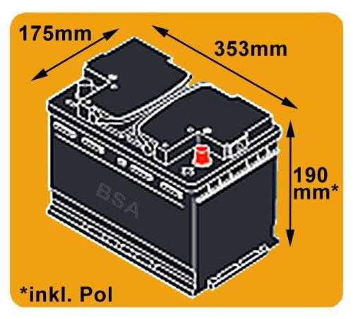 Winner Batterien - Batteria solare da 100 Ah, 12 V...