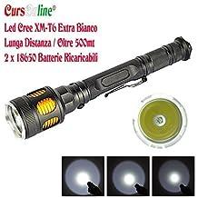 Cursonline® Linterna Led de Última Generación CREE XM-L T6 y