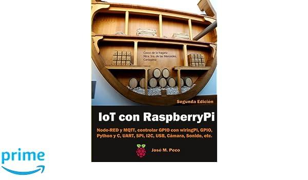 Astounding Iot Con Raspberry Pi Node Red Y Mqtt Control De Los Gpio Con Wiring Digital Resources Funiwoestevosnl