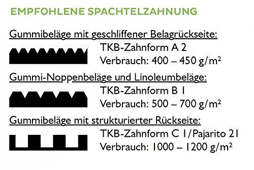 Bostik Nibofloor PU 16 2K PU Belag Klebstoff 8.0kg Einheit