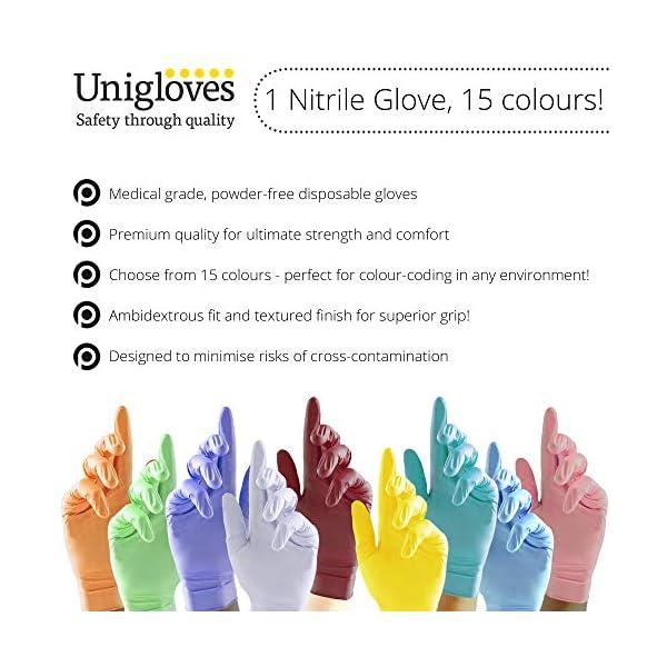 Unigloves-Guanti-da-Esame-in-Nitrile-Viola