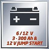 Einhell Batterie Ladegerät CC-BC 15 M (für Ba...Vergleich