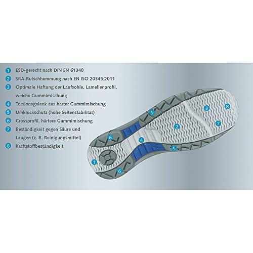 Abeba 31475controllo statico ATEX Design sicurezza stivali Black