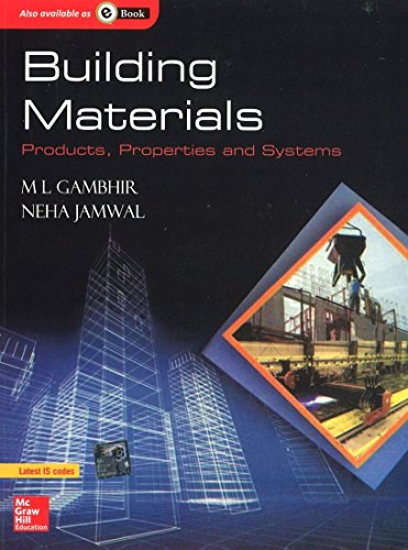 Building Materials Products, Properties and Systems