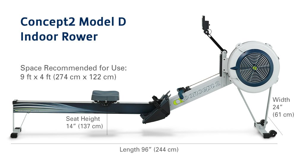 51E ER4jtiL - Concept 2 Model D Indoor Rower with PM5 Monitor