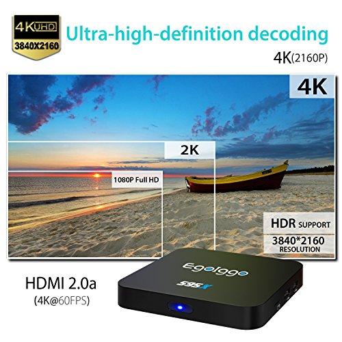 EgoIggo-Android-60-TV-BOX-1GB8GB-Amlogic-S905X-64-Bits-Quad-Core-Smart-TV-Box-Supporto-Vero-4K-WiFi-24GHz-Lan