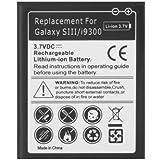 Bateria Samsung Galaxy Grand Neo Neo Plus i9060 i9080 i9082 S3 i9300 i9301 2100 Mha High Quality
