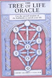 The Tree of Life Oracle