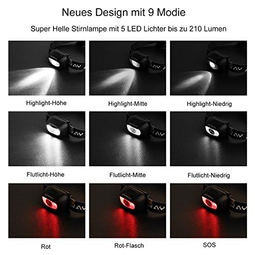Canway Stirnlampe Kopflampe mit 9 Lichtmodi bis zu 210 Lumen USB Wiederaufladbare IPX5 Wasserdicht Kopfleuchten Stirnlampen inkl. Scheinwerfer Flutlicht und Rotlicht 1800mAh Batterie für Outdoor