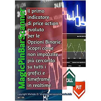 Manuale Di Price Action Più Strategia Ed Indicatore Per Metatrader4: Price Action L'unica Strategia Che Con Il Giusto Indicatore Ti Solo Ottimi Segnali Nelle Opzioni Binarie