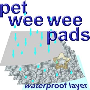 20 Large 90x60cm Puppy Pet Toilet Training Wee Pads Unscented