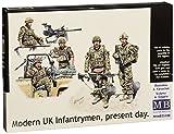 Masterbox 1:35 Scale Modern UK Infantrymen, present day Figure