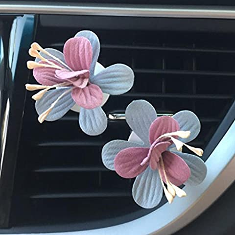 IGEMY Car multiflora Flower Air Outlet Fragrant Perfume Clip Air Freshener Diffuser (E)