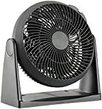 Sichler Haushaltsgeräte Wandventilator: Neigbarer Wand- & Tisch-Raum-Ventilator VT-123.WT, 29 Watt,...