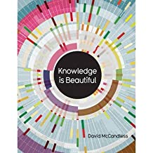 [(Knowledge is Beautiful)] [ By (author) David McCandless ] [March, 2014]
