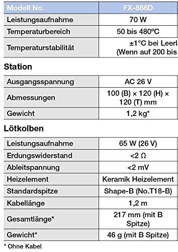 HAKKO Lötstation FX888D-BY