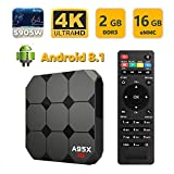 SUNNZO F1 Android 8.1 OS TV Box con Procesador Amlogic S905W Quad Core de 64 bits 2GB RAM+16GB ROM,4K HD,H.265 (2+16GB)