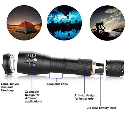 Taschenlampen,OHQ 20000LM 3 farbe T6 Zoomable Taschenlampe Jagd Licht super helle für Camping Wandern(Schwarz)