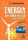 Energia dal fuoco all'elio: Viaggio nella storia delle fonti fossili e rinnovabili