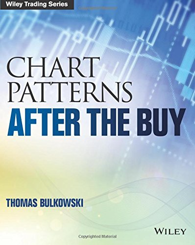 Chart Patterns: After the Buy (Wiley Trading) por Thomas N. Bulkowski