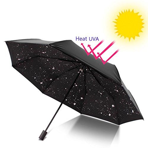 A prova di vento traspirante viaggio cielo stellato ombrello nero compatto e leggero vinile anti-uv piegare ombrelloni di rlf.lf,silver,110cm