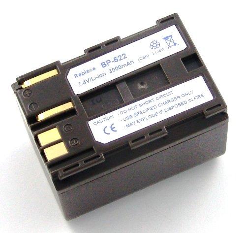 Akku kompatibel mit Canon DM-MV100X, DM-MV100Xi, DM-MV30, DM-MV400, DM-MV430, DM-MV450, DM-MVX1i, FV10, FV100, FV2, FV20, FV200, FV30, FV300, FV40, FV400, FV50, FVM1, FVM10, IXY DVM, MV300, MV300i, MV30i, MV400i, MV430i, MV430IMC, MV450i, MV500, MV500i, MV530i, MV550i, MV600, MV600i, MV630i, MV650i, MV700, MV700i, MV730i, MV750i, MVX100i, MVX150i, MVX2i, MVX3i, Optura 10, Optura 100MC, Optura 20, Optura 200MC, Optura 50MC, Optura Pi, Optura Xi, PV130, ZR10, ZR20, ZR25, ZR25MC und weitere Modelle Canon Bp-511a