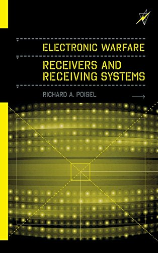 Electronic Warfare Receivers and Receiver Systems