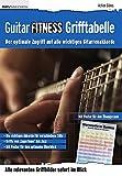 Guitar Fitness Grifftabelle: Der optimale Zugriff auf alle wichtigen Gitarrenakkorde