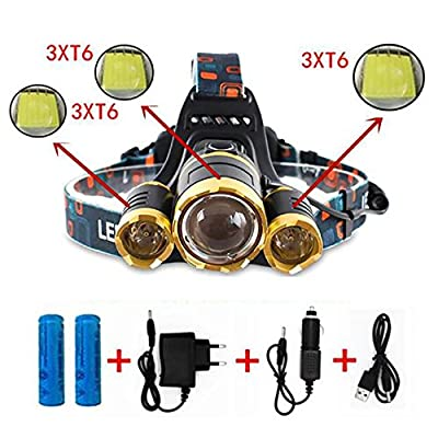 LED Stirnlampe 30 Watt. 6000 Lumen Mit Komplettem Lade-Set. Inkl. Wiederaufladbaren Batterien Super Hell