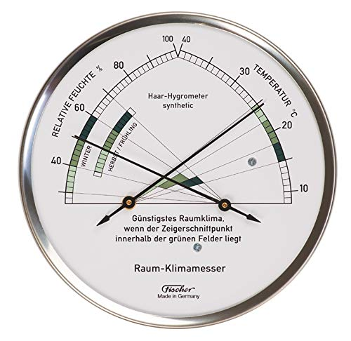 Fischer Wohnklima-Hygrometer mit Thermometer, Artikel 1222-01, Made in Germany