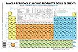 Tavola periodica e alcune proprietà degli elementi. Secondo la International...