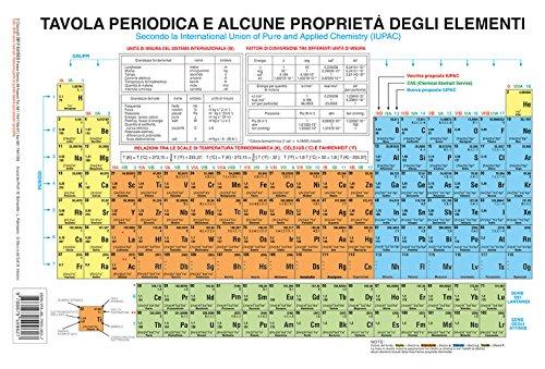 Tavola periodica e alcune proprietà degli