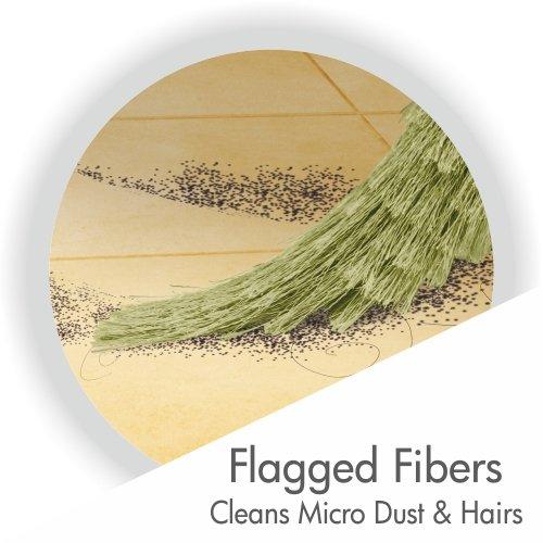Spotzero By Milton DCPDFLR021ASSR0024 Zero Dust Floor Broom (Aqua Green)