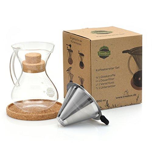 TreeBox Pour Over Kaffeebereiter Set - Mit Extra Dickem Borosilikatglas und Papierlosem Dauerfilter...