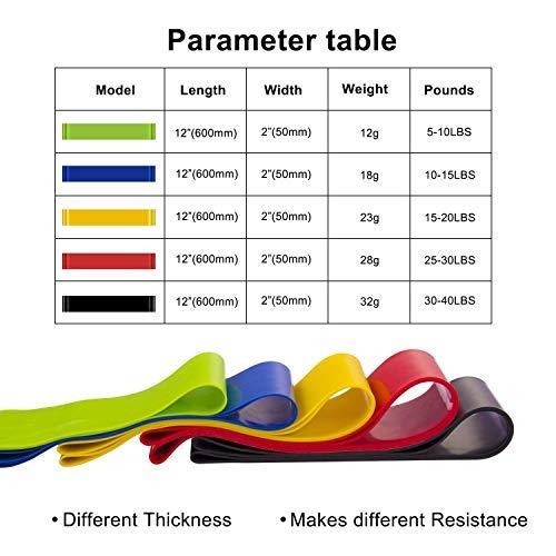 Zoom IMG-2 elastici resistenza fascia elastica set