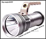3Mode Long Beam CREE Rechargeable LED Waterproof Flashlight Flash Light Torch-39