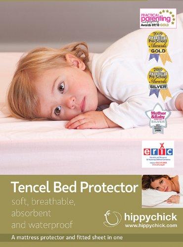 Hippychick HCTBP0CBL - Protector de colchón ajustable, 60 x 120 cm