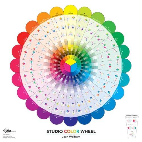 Studio Color Wheel: 28